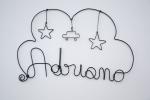 Nomi in filo di alluminio